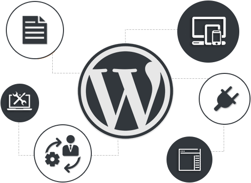 Hire-Wordpress-Experts