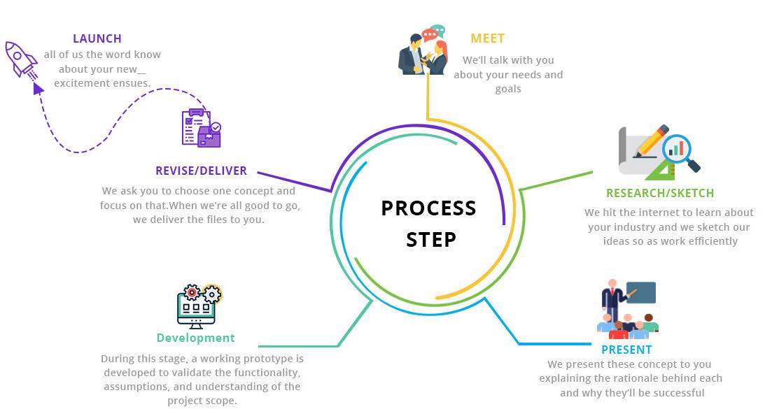 process2-Recovered-1_7c498508cfa97fba92614e71747c3b59